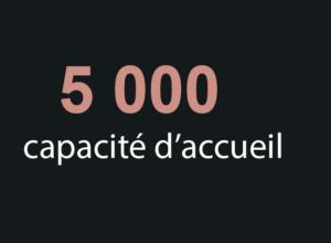 capacité-pevele-arena