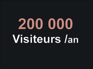 nombre-visiteurs-nancy