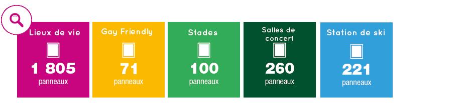 chiffres-provence-alpes-cote-d-azur