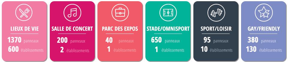 NO_chiffres_HautsdeFrance_oct2021