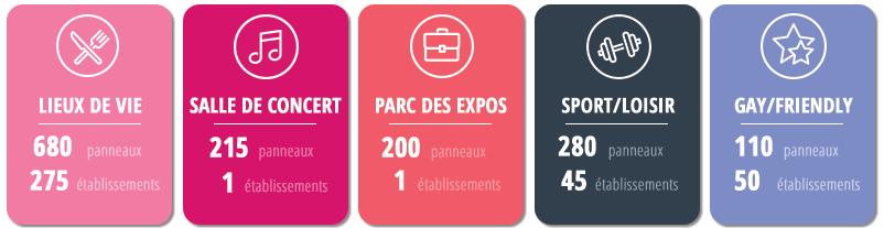 NO_chiffres_Occitanie_oct2021